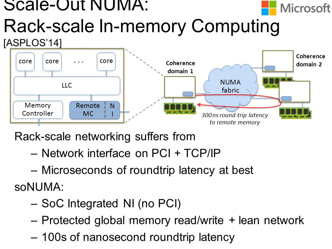 Scale-Out NUMA: Rack-scale In-memory Computing [ASPLOS'14]